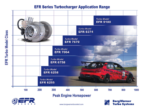 efr_power_chart (1)